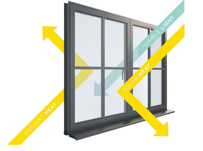 Heat resistant Windows - Diagram of How They Work